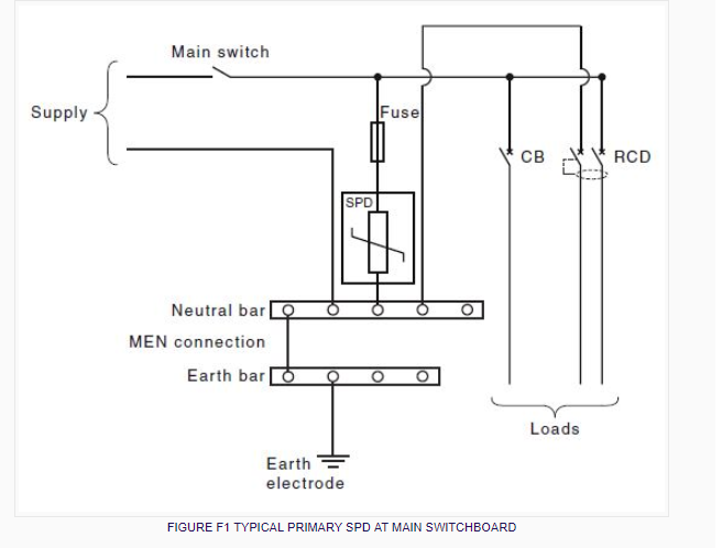 Correct Installation Of Surge, Surge Protector Wiring Diagram